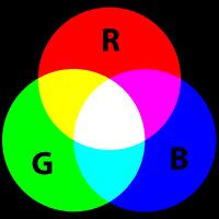 Color codes RGB